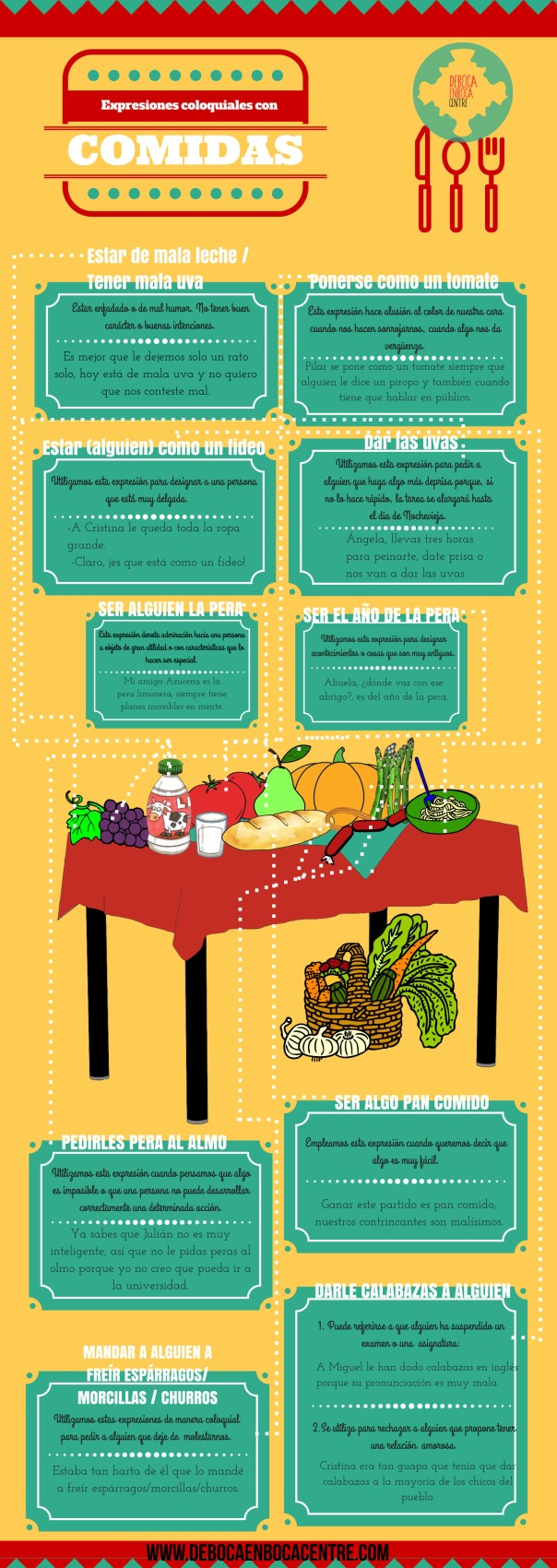 Expresiones coloquiales con comidas copy